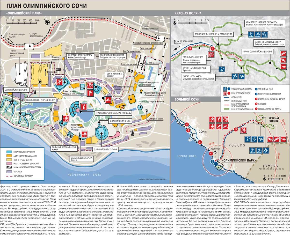 План Олимпийского Сочи